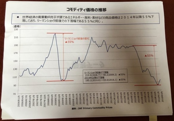 iseshima_paper1